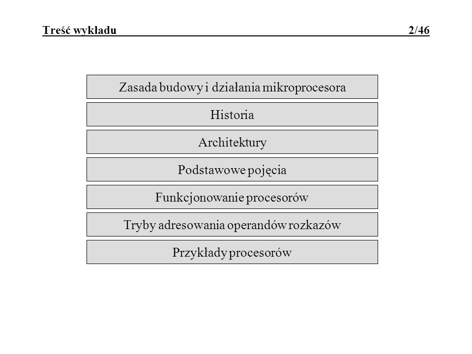 Zasada budowy i działania mikroprocesora