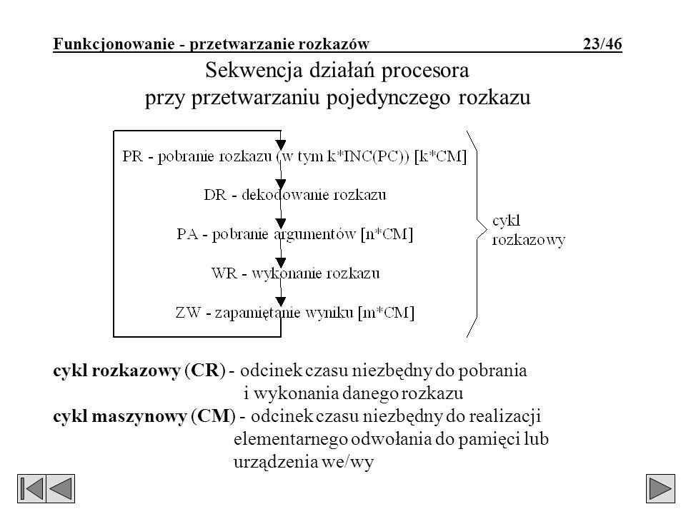 Funkcjonowanie - przetwarzanie rozkazów 23/46