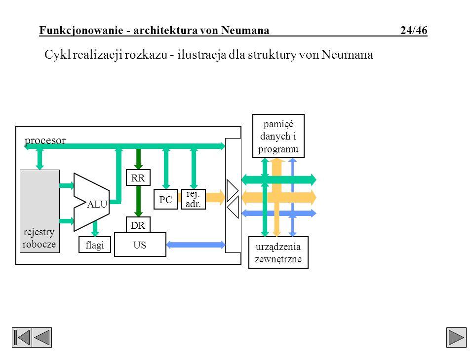 Funkcjonowanie - architektura von Neumana 24/46