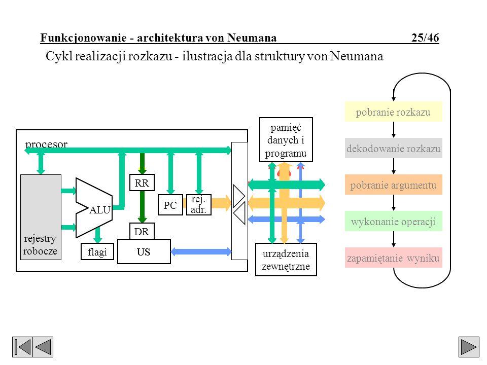 Funkcjonowanie - architektura von Neumana 25/46