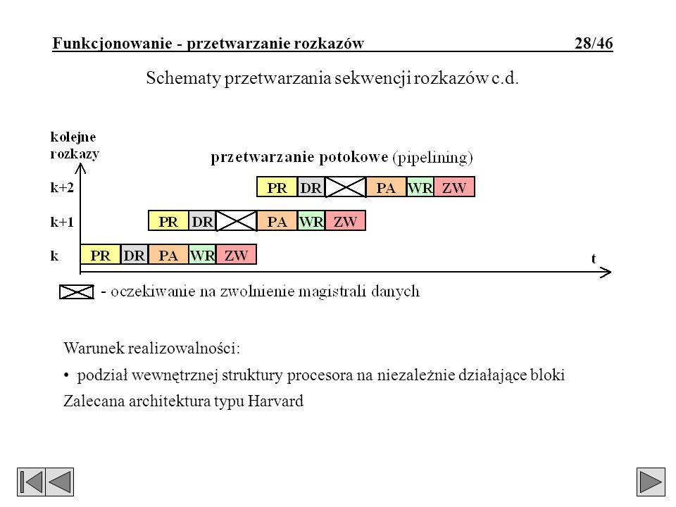 Funkcjonowanie - przetwarzanie rozkazów 28/46