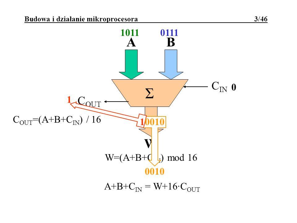 Budowa i działanie mikroprocesora 3/46