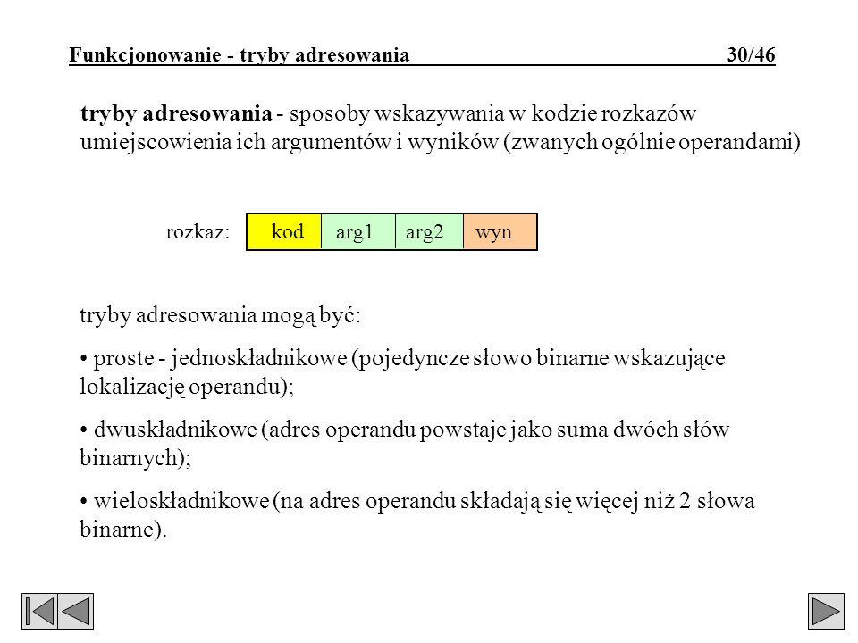 Funkcjonowanie - tryby adresowania 30/46
