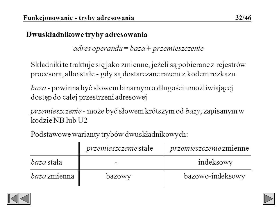 Funkcjonowanie - tryby adresowania 32/46