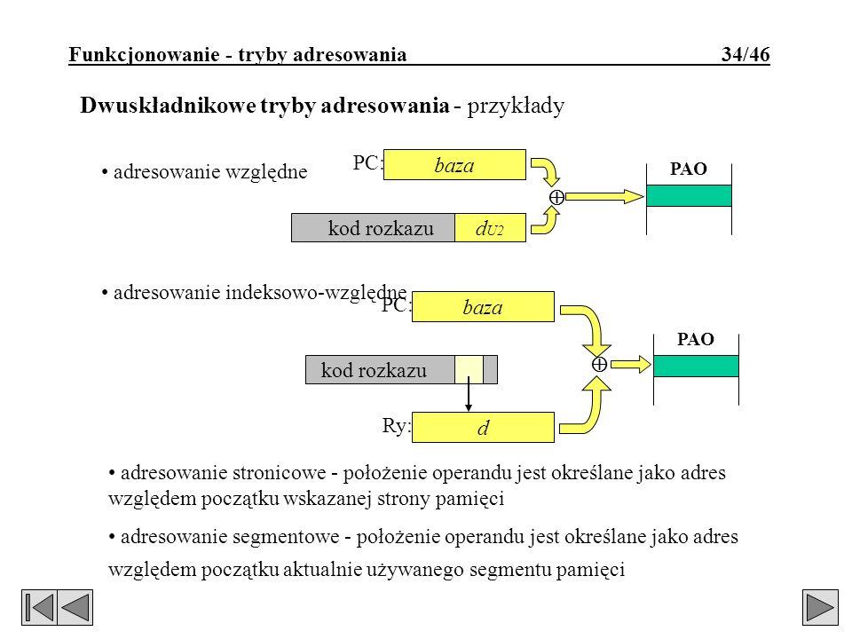 Funkcjonowanie - tryby adresowania 34/46