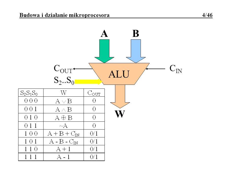 Budowa i działanie mikroprocesora 4/46