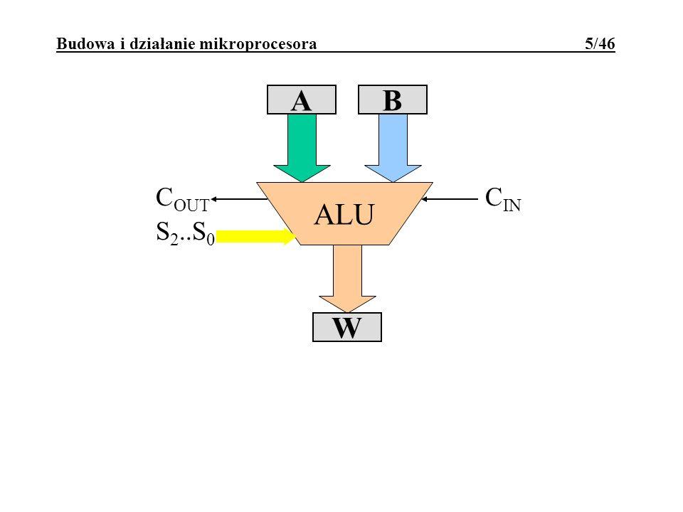 Budowa i działanie mikroprocesora 5/46