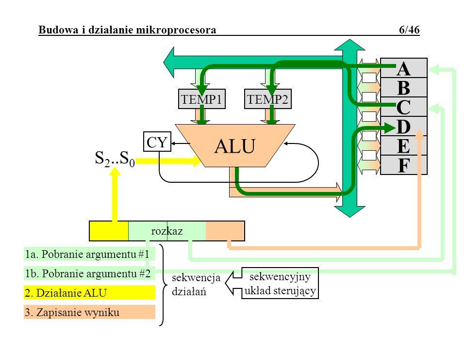 Budowa i działanie mikroprocesora 6/46