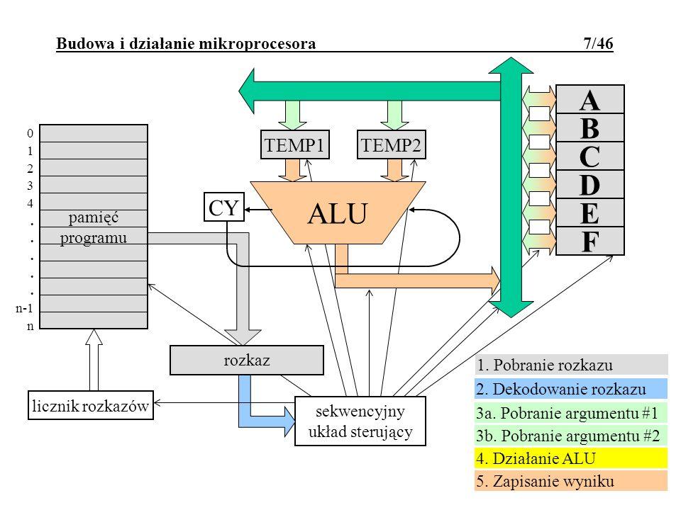 Budowa i działanie mikroprocesora 7/46