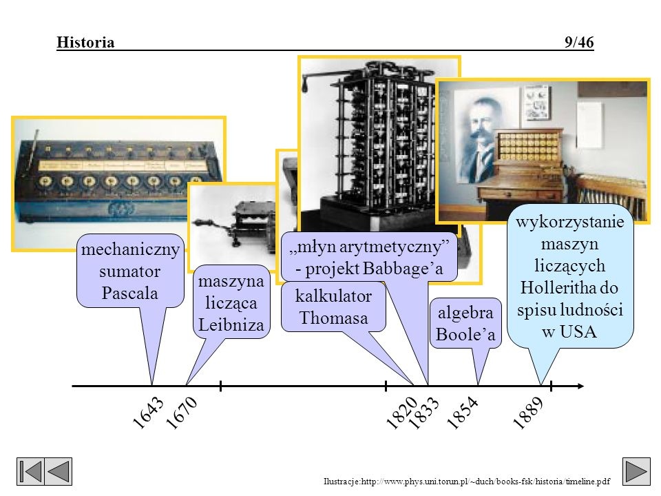 wykorzystanie maszyn liczących Holleritha do spisu ludności w USA