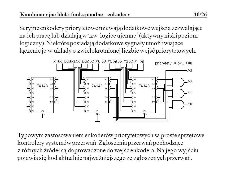 Kombinacyjne bloki funkcjonalne - enkodery 10/26