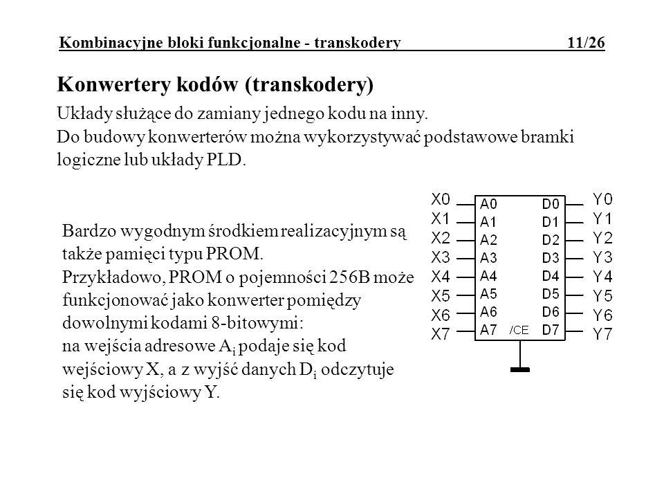 Kombinacyjne bloki funkcjonalne - transkodery 11/26