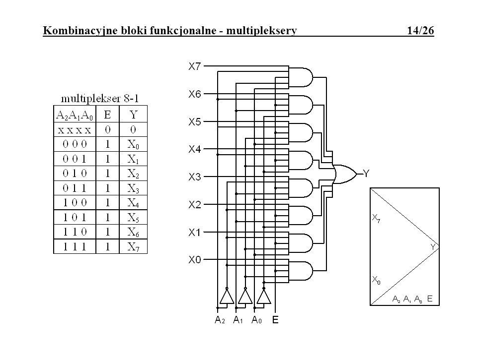 Kombinacyjne bloki funkcjonalne - multipleksery 14/26