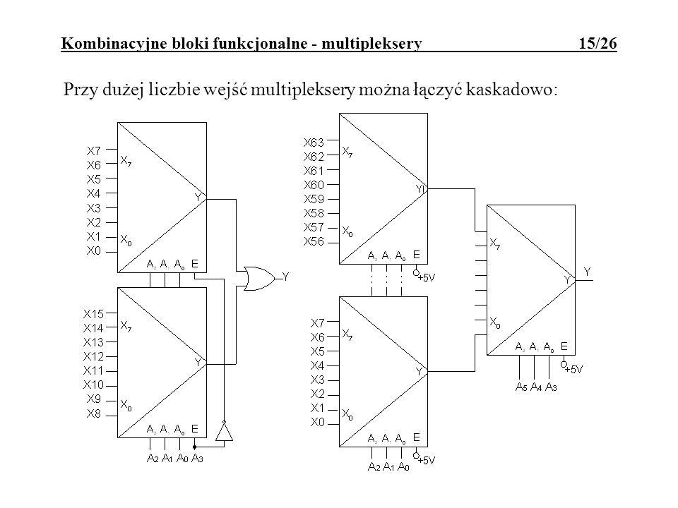 Kombinacyjne bloki funkcjonalne - multipleksery 15/26
