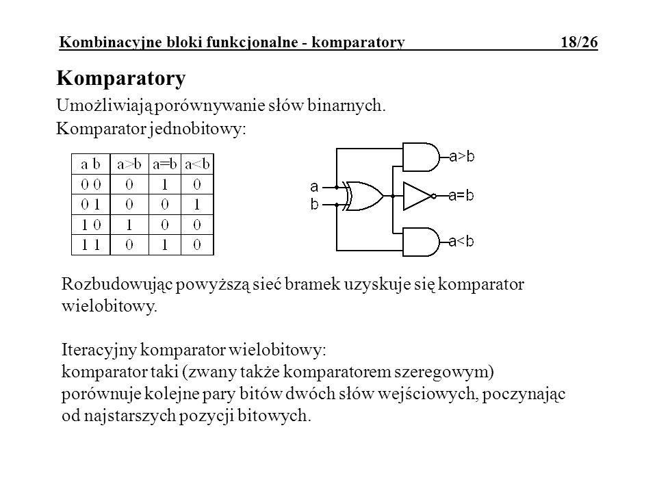 Kombinacyjne bloki funkcjonalne - komparatory 18/26