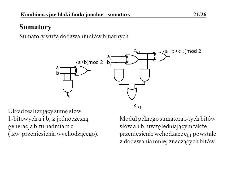 Kombinacyjne bloki funkcjonalne - sumatory 21/26