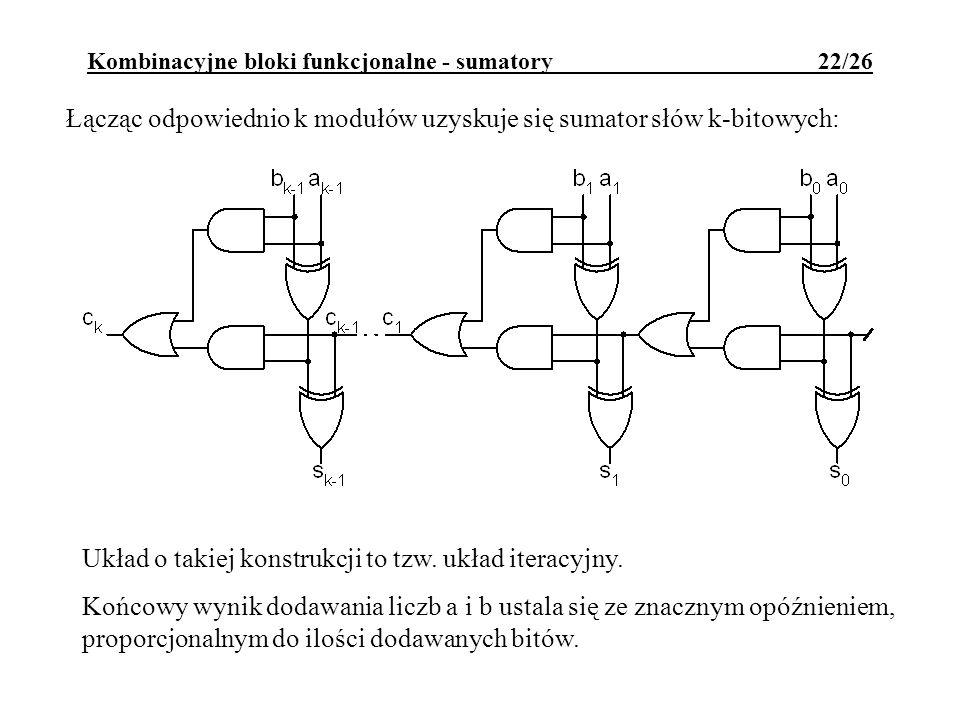 Kombinacyjne bloki funkcjonalne - sumatory 22/26