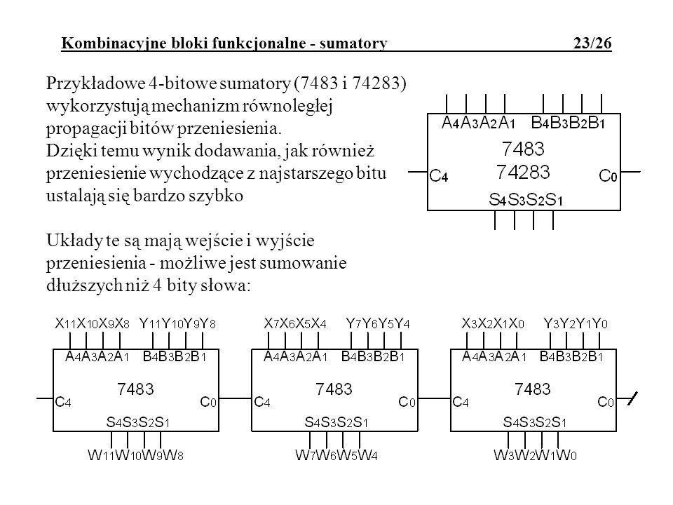 Kombinacyjne bloki funkcjonalne - sumatory 23/26