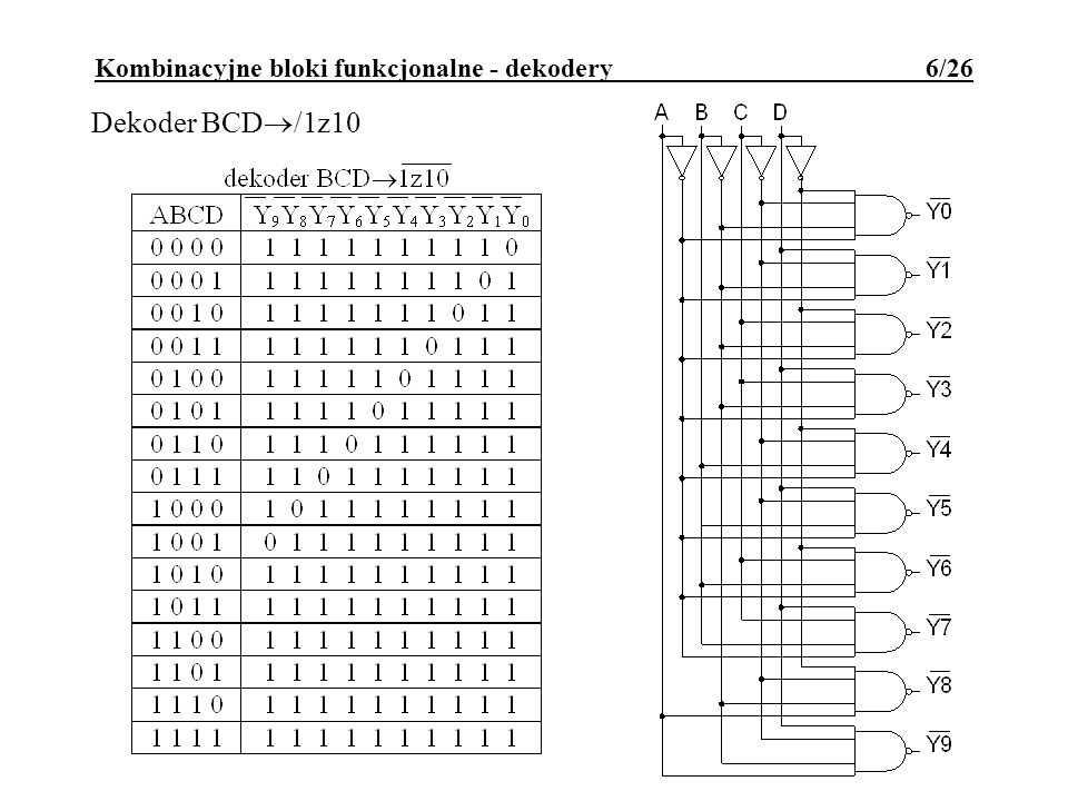 Kombinacyjne bloki funkcjonalne - dekodery 6/26