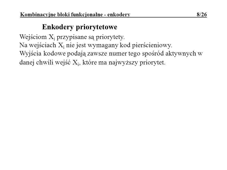 Kombinacyjne bloki funkcjonalne - enkodery 8/26