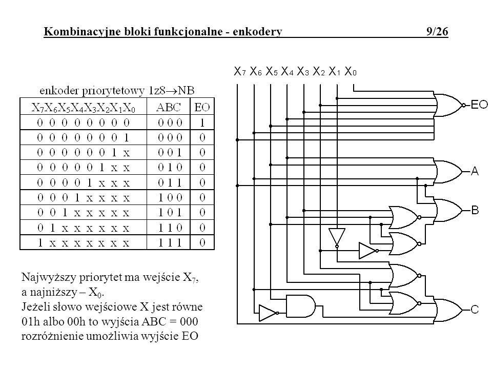 Kombinacyjne bloki funkcjonalne - enkodery 9/26