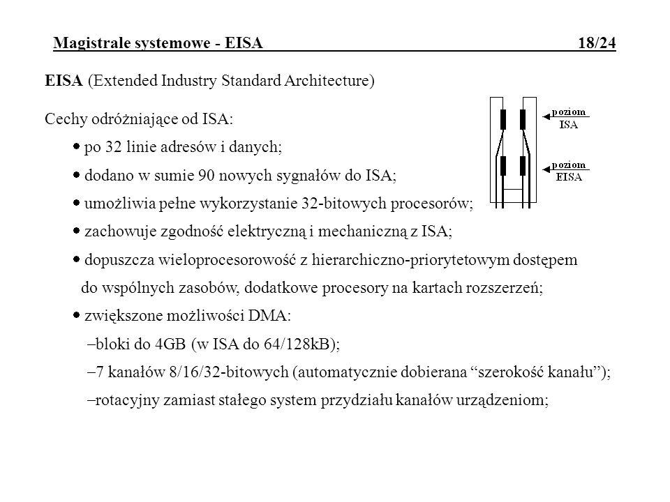 Magistrale systemowe - EISA 18/24