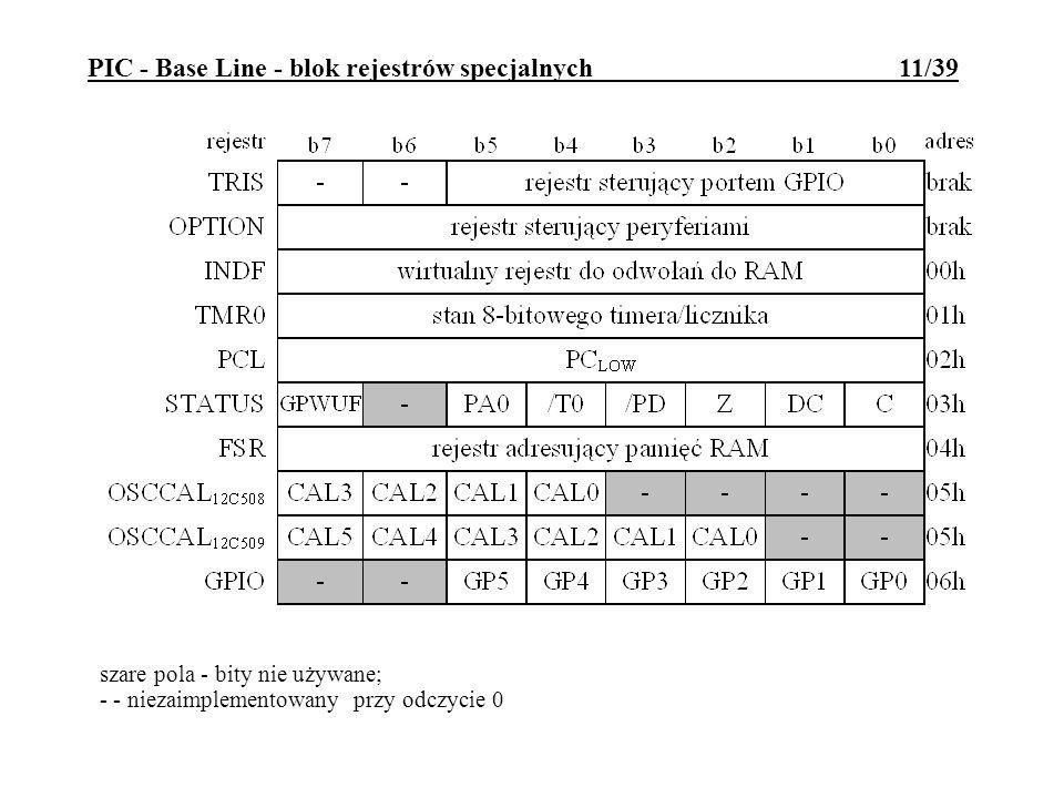 PIC - Base Line - blok rejestrów specjalnych 11/39