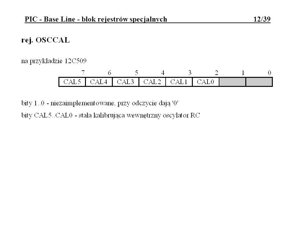 PIC - Base Line - blok rejestrów specjalnych 12/39