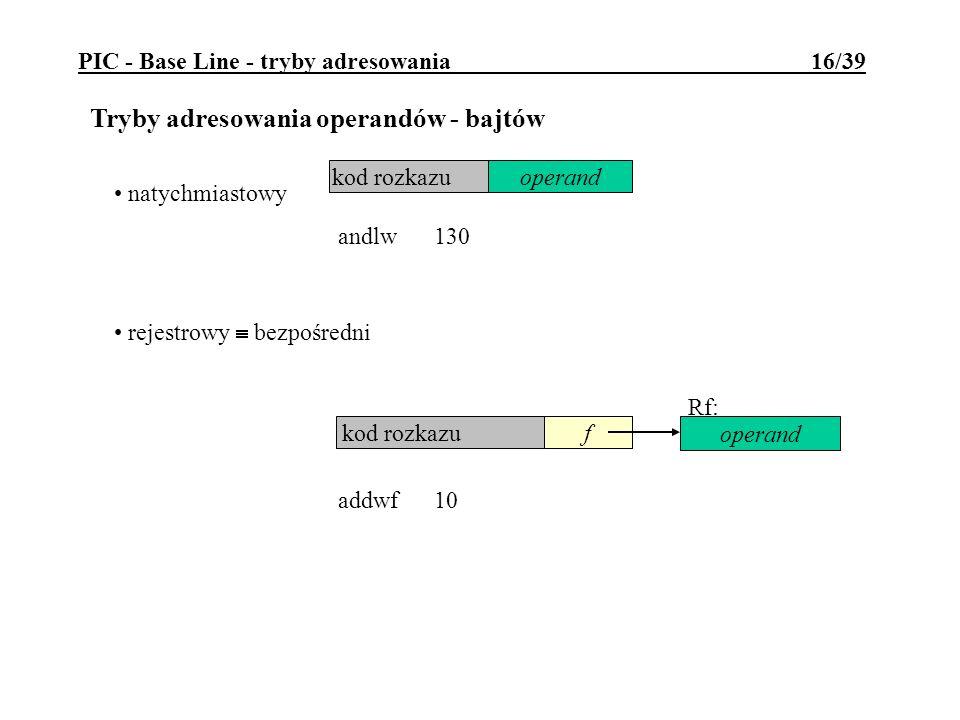 PIC - Base Line - tryby adresowania 16/39