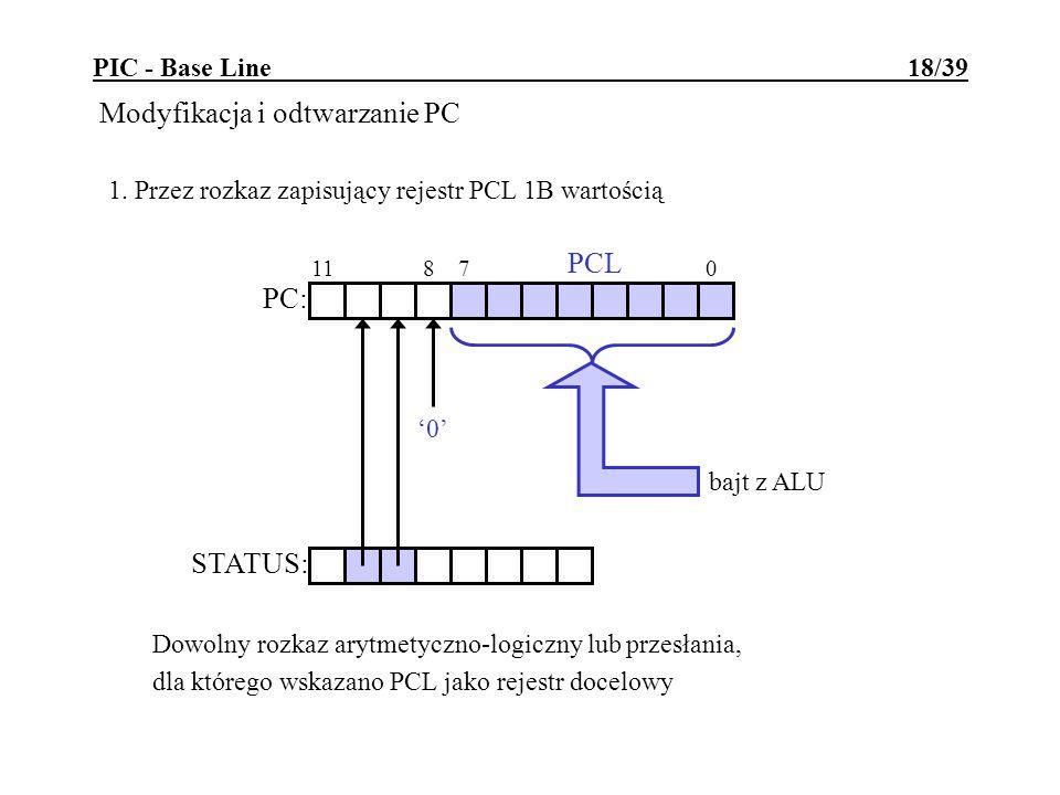 Modyfikacja i odtwarzanie PC