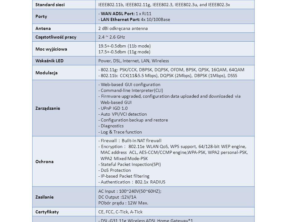 Standard sieci IEEE802.11b, IEEE802.11g, IEEE802.3, IEEE802.3u, and IEEE802.3x. Porty. - WAN ADSL Port: 1 x RJ11.