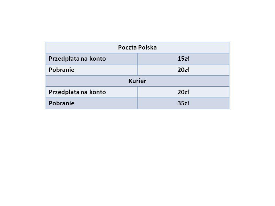 Poczta Polska Przedpłata na konto 15zł Pobranie 20zł Kurier 35zł
