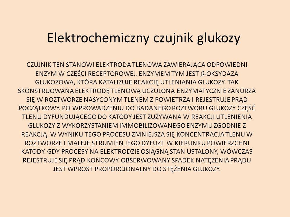 Elektrochemiczny czujnik glukozy
