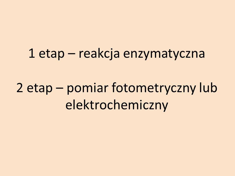1 etap – reakcja enzymatyczna 2 etap – pomiar fotometryczny lub elektrochemiczny