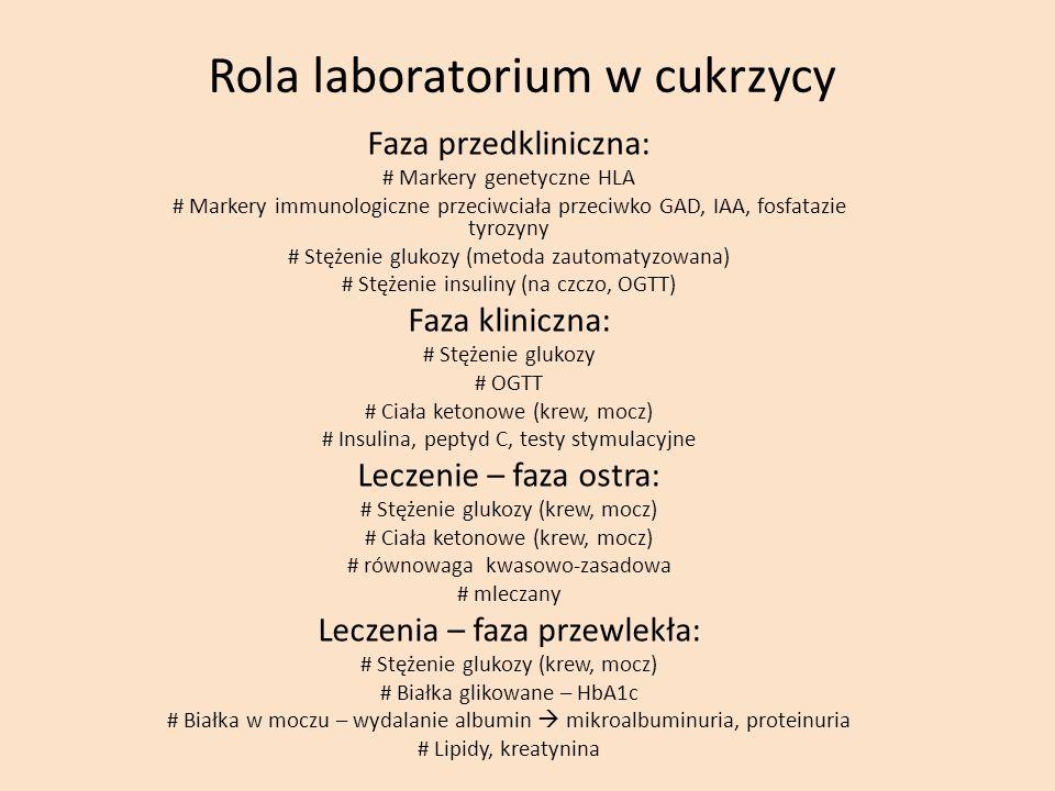 Rola laboratorium w cukrzycy