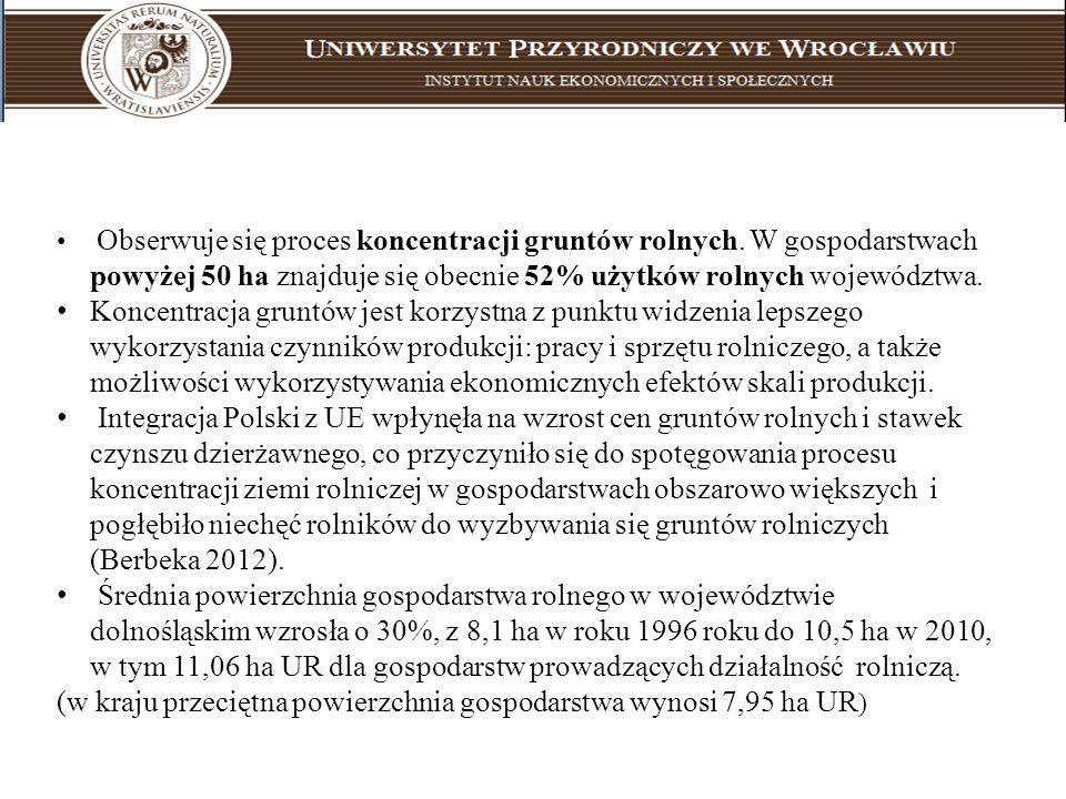 (w kraju przeciętna powierzchnia gospodarstwa wynosi 7,95 ha UR)