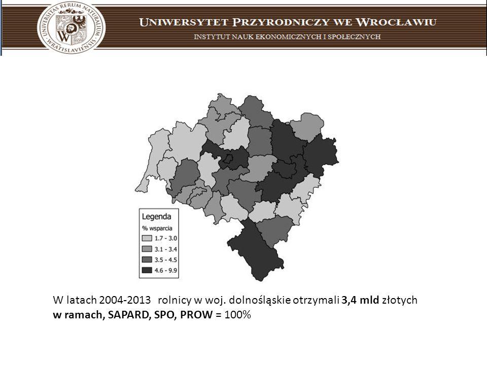 W latach 2004-2013 rolnicy w woj.