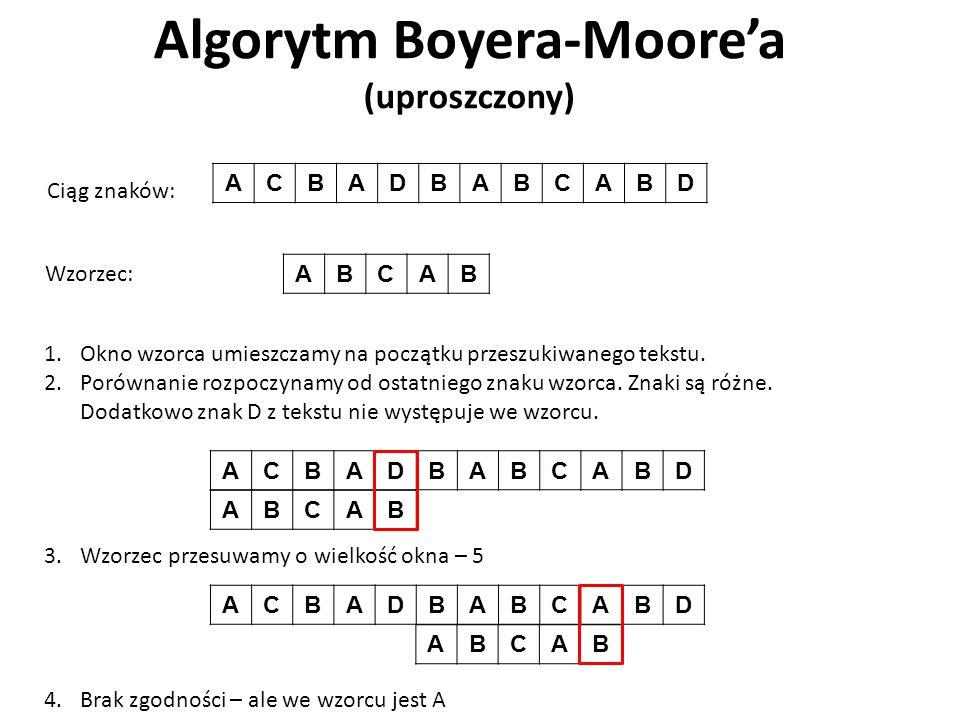 Algorytm Boyera-Moore'a (uproszczony)