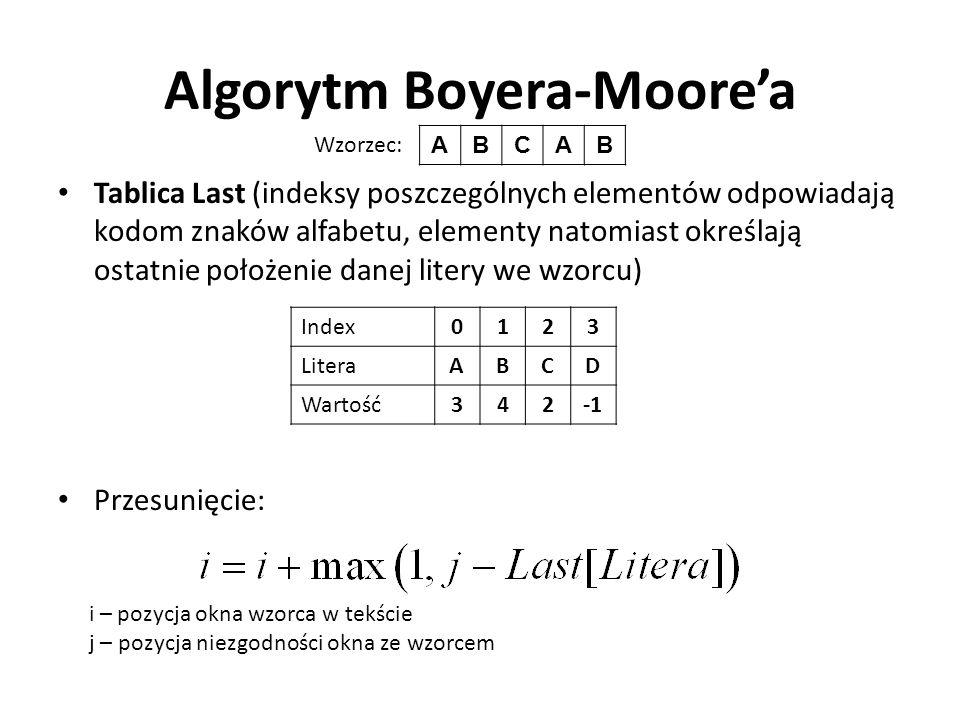 Algorytm Boyera-Moore'a