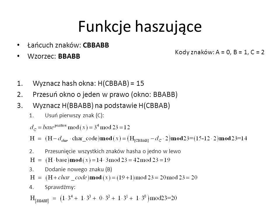Funkcje haszujące Łańcuch znaków: CBBABB Wzorzec: BBABB