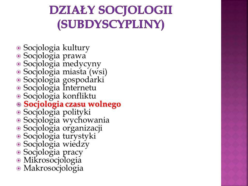DZIAŁY SOCJOLOGII (subdyscypliny)
