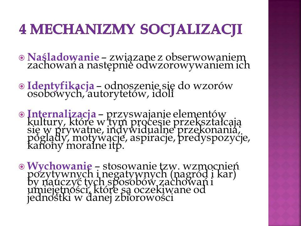4 MECHANIZMY SOCJALIZACJI