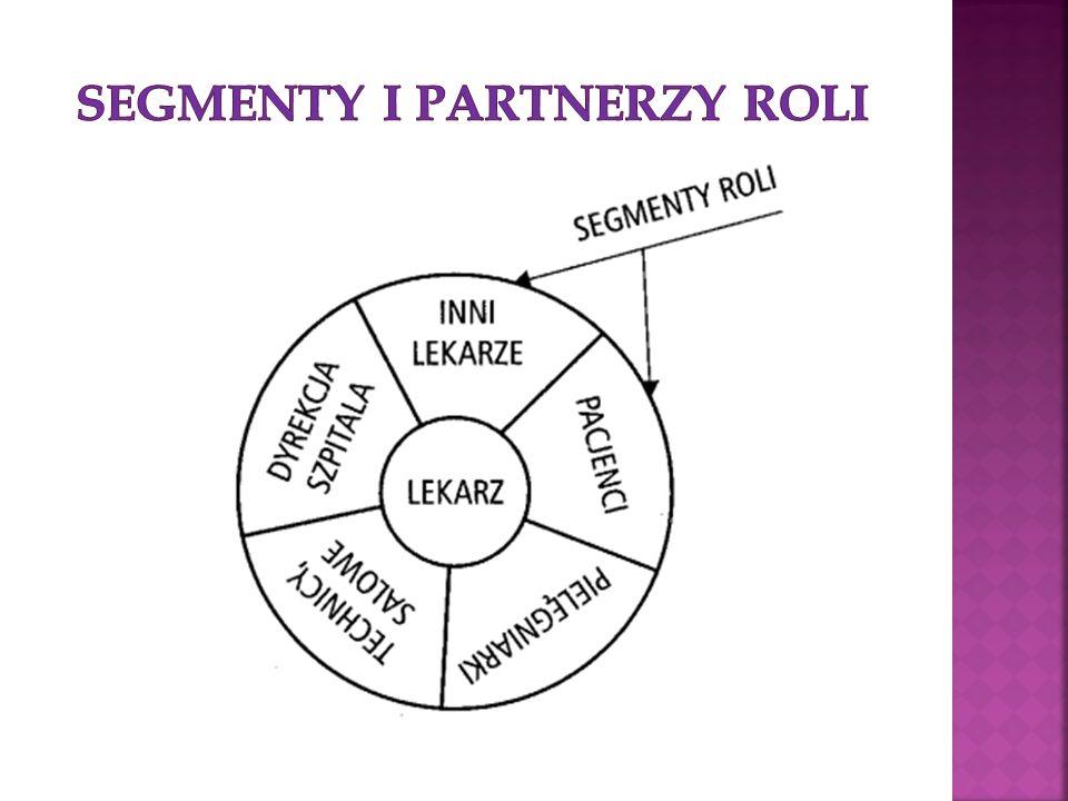 SEGMENTY i PARTNERZY ROLI