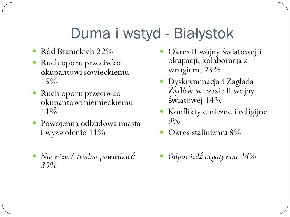 Duma i wstyd - Białystok