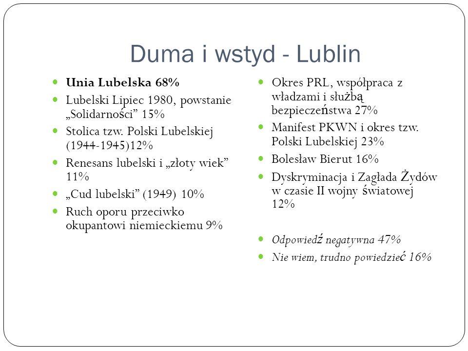 Duma i wstyd - Lublin Unia Lubelska 68%