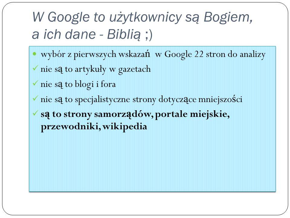 W Google to użytkownicy są Bogiem, a ich dane - Biblią ;)