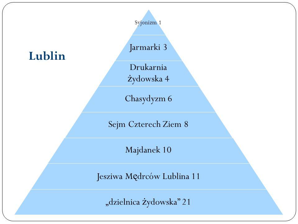 Jesziwa Mędrców Lublina 11