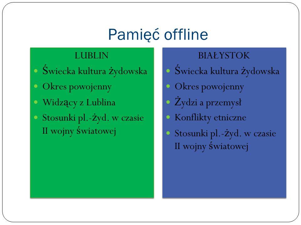 Pamięć offline LUBLIN Świecka kultura żydowska Okres powojenny