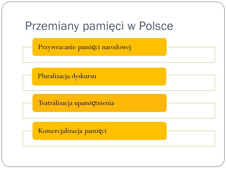 Przemiany pamięci w Polsce