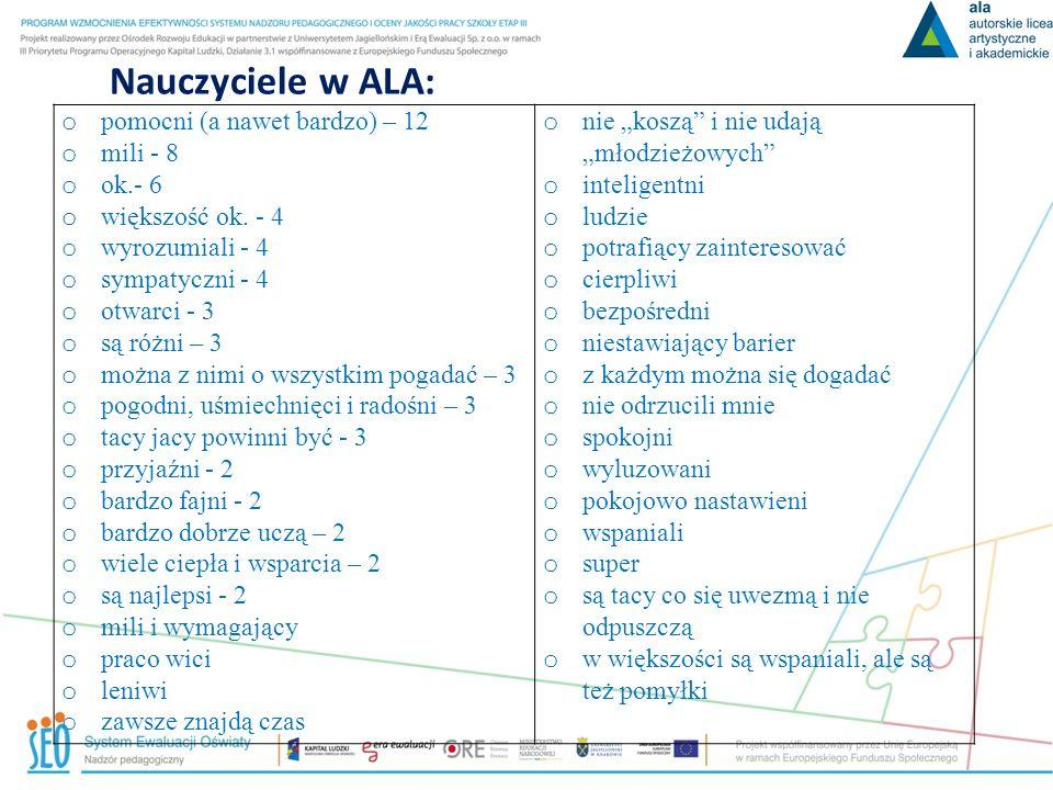 Nauczyciele w ALA: pomocni (a nawet bardzo) – 12 mili - 8 ok.- 6